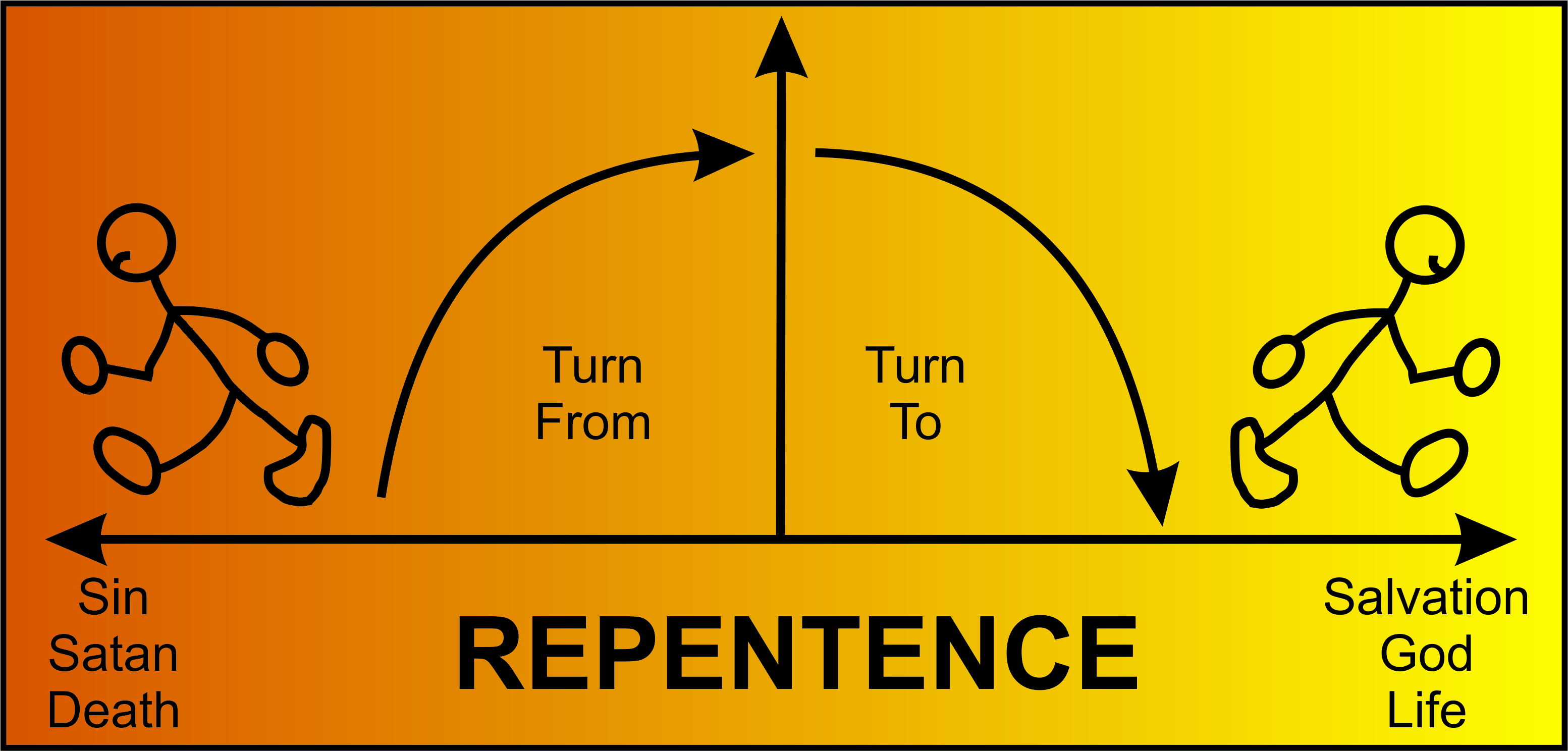 What Is The Definition Of Repent